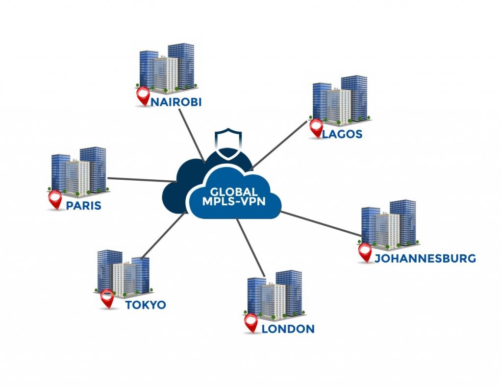 International VPN